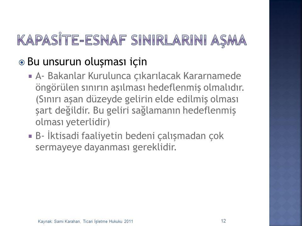 KAPASİTE-ESNAF SINIRLARINI AŞMA
