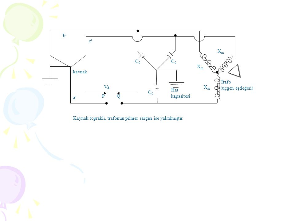 bı aı. cı. P. Q. Va. Hat. kapasitesi. Xm. C0. Trafo. (üçgen eşdeğeri) Kaynak topraklı, trafonun primer sargısı ise yalıtılmıştır.