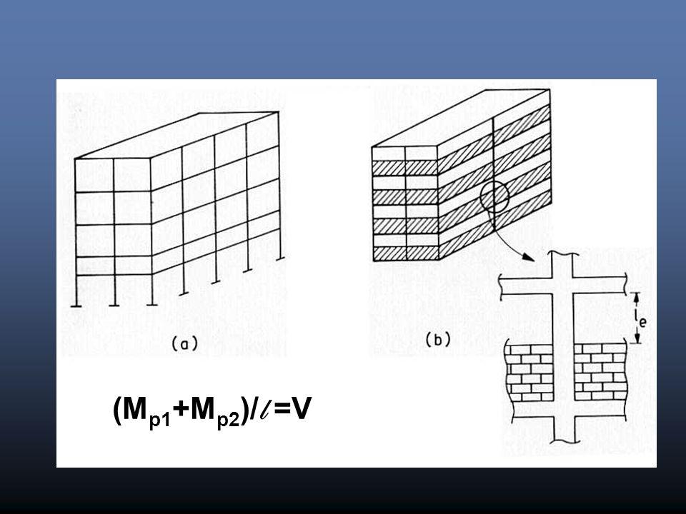 (Mp1+Mp2)/l =V