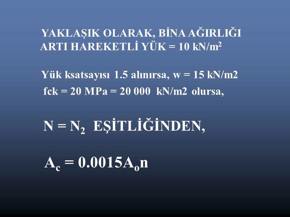 YAKLAŞIK OLARAK, BİNA AĞIRLIĞI ARTI HAREKETLİ YÜK = 10 kN/m2