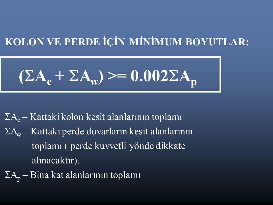 (Ac + Aw) >= 0.002Ap KOLON VE PERDE İÇİN MİNİMUM BOYUTLAR: