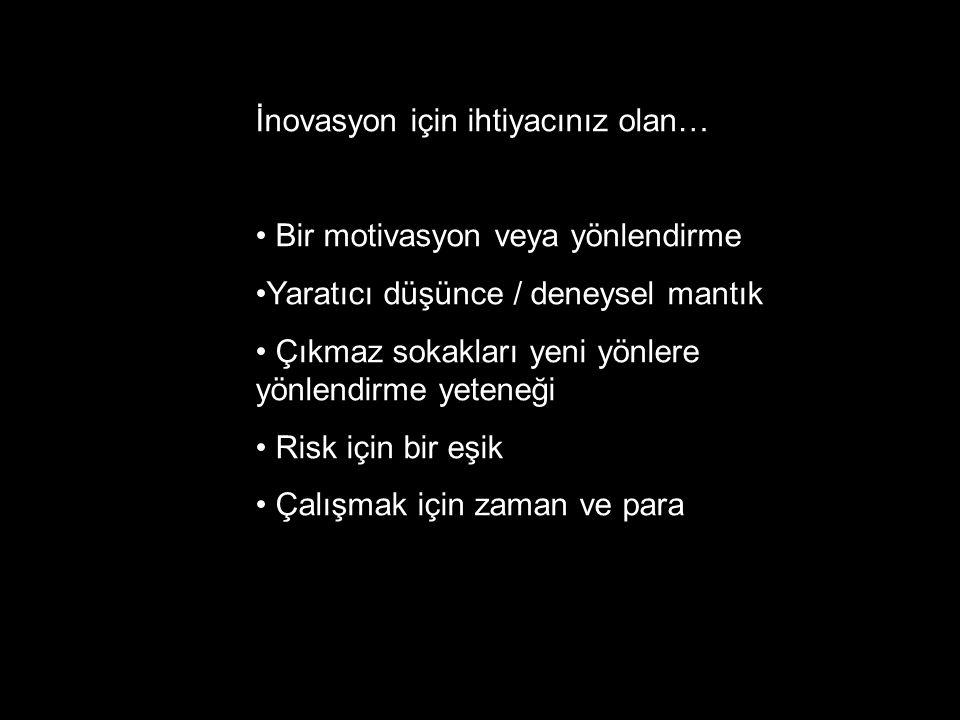 İnovasyon için ihtiyacınız olan…
