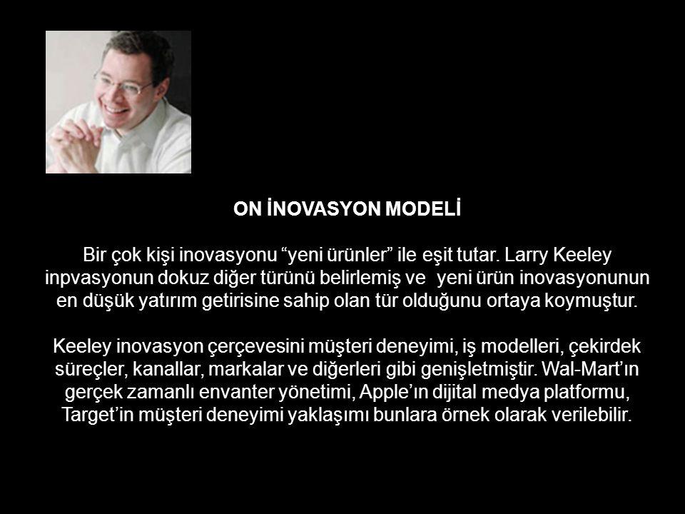ON İNOVASYON MODELİ