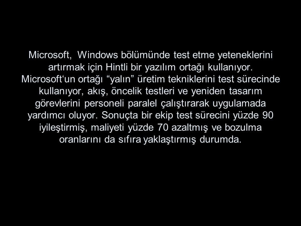 Microsoft, Windows bölümünde test etme yeteneklerini artırmak için Hintli bir yazılım ortağı kullanıyor.
