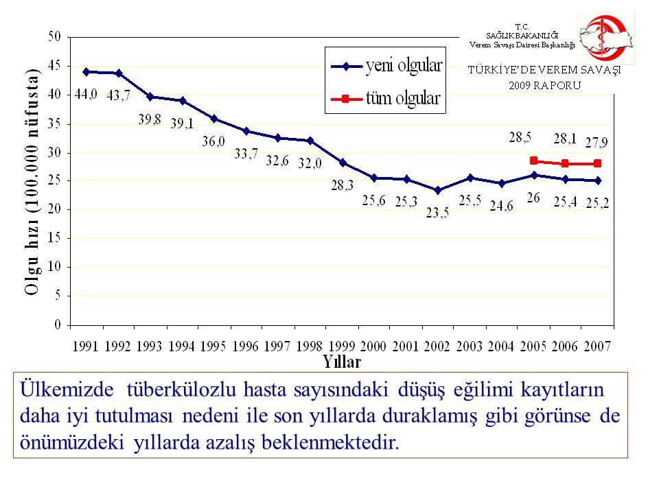 Ülkemizde tüberkülozlu hasta sayısındaki düşüş eğilimi kayıtların