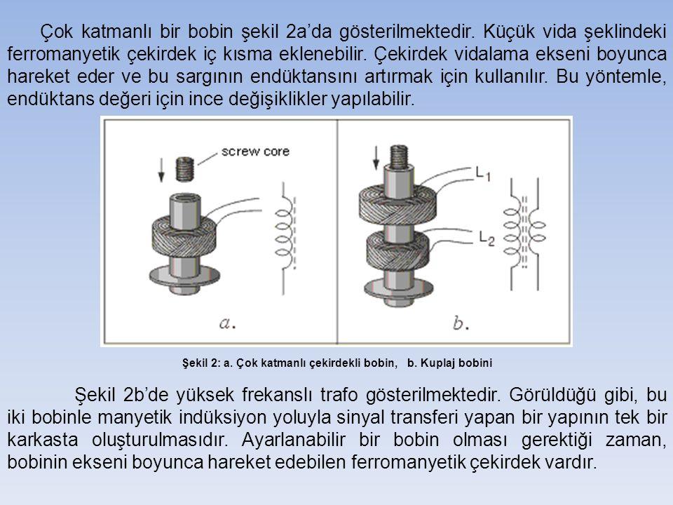 Şekil 2: a. Çok katmanlı çekirdekli bobin, b. Kuplaj bobini