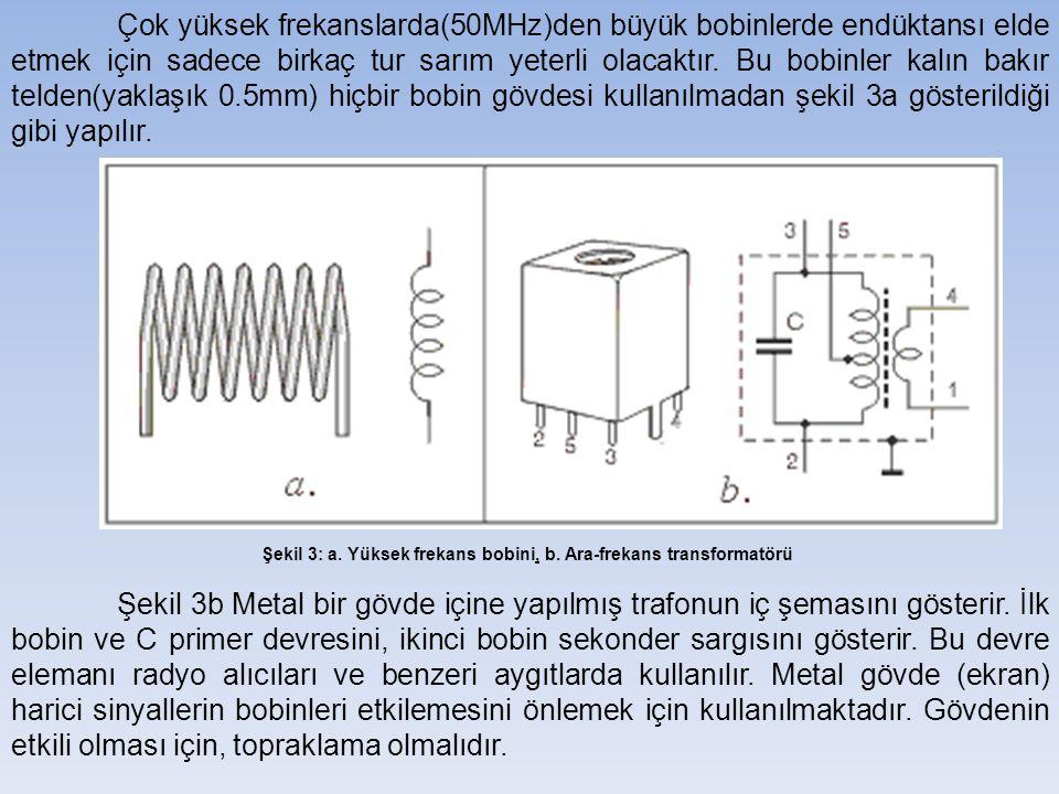 Şekil 3: a. Yüksek frekans bobini, b. Ara-frekans transformatörü