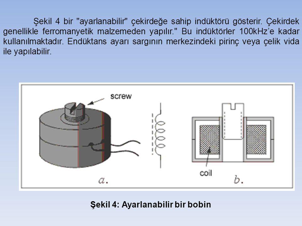 Şekil 4: Ayarlanabilir bir bobin