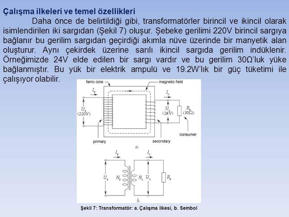 Şekil 7: Transformatör: a. Çalışma ilkesi, b. Sembol
