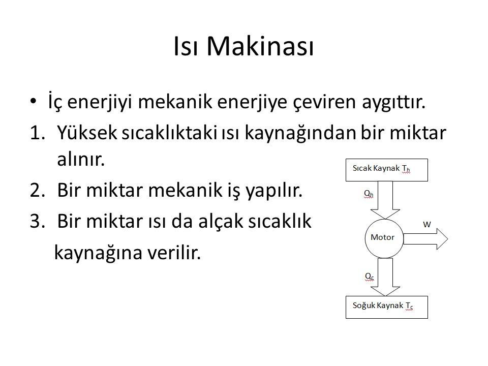 Isı Makinası İç enerjiyi mekanik enerjiye çeviren aygıttır.