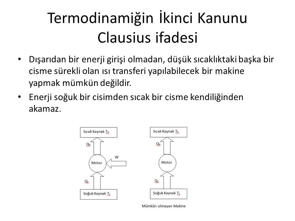 Termodinamiğin İkinci Kanunu Clausius ifadesi