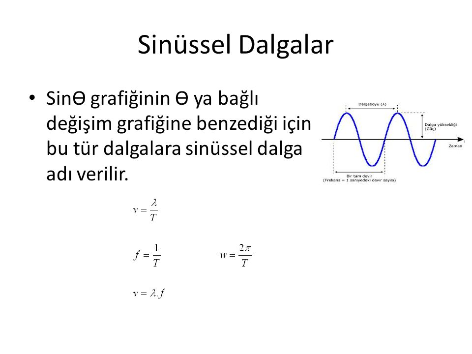 Sinüssel Dalgalar SinƟ grafiğinin Ɵ ya bağlı değişim grafiğine benzediği için bu tür dalgalara sinüssel dalga adı verilir.