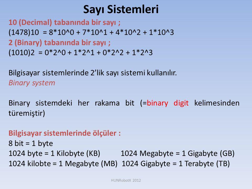 Sayı Sistemleri 10 (Decimal) tabanında bir sayı ;