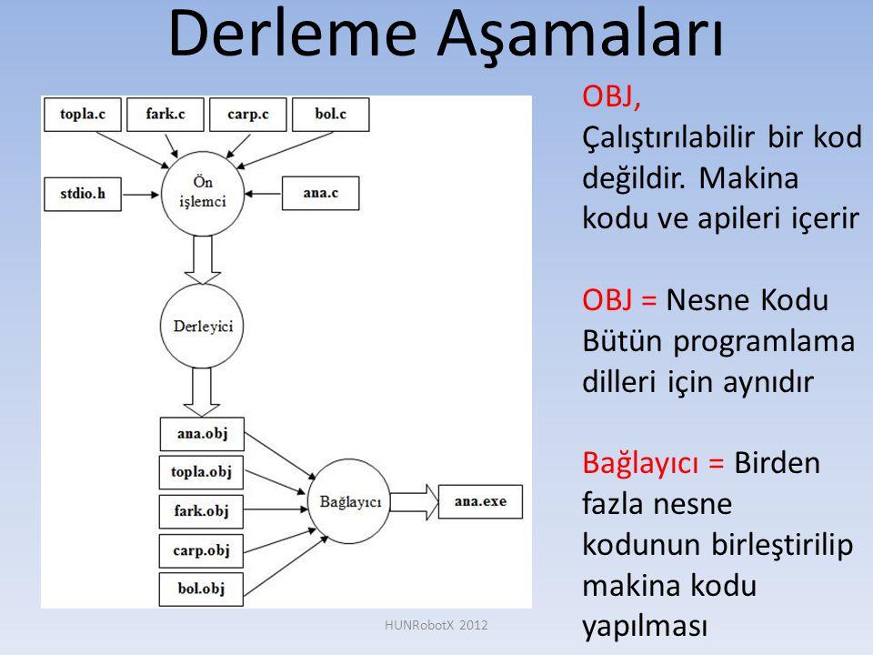Derleme Aşamaları OBJ, Çalıştırılabilir bir kod değildir. Makina kodu ve apileri içerir. OBJ = Nesne Kodu Bütün programlama dilleri için aynıdır.
