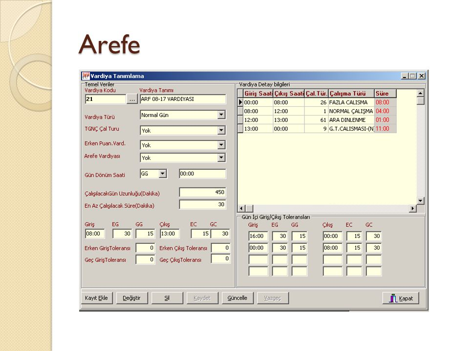 Arefe