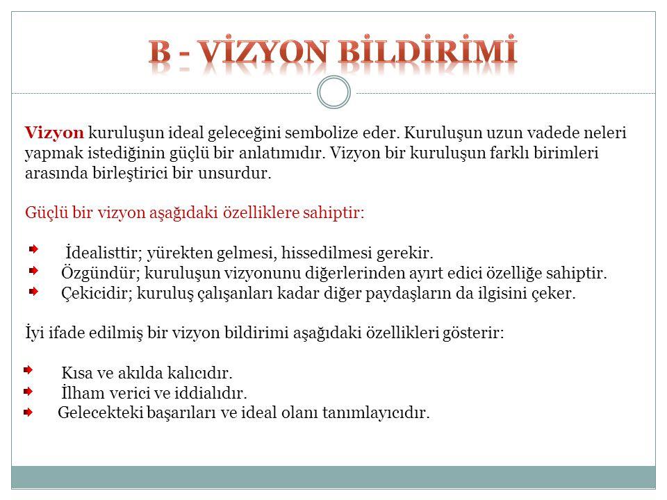 B - VİZYON BİLDİRİMİ