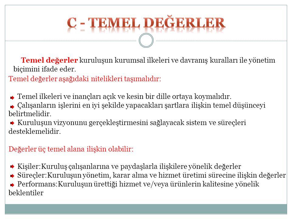 C - TEMEL DEĞERLER Temel değerler kuruluşun kurumsal ilkeleri ve davranış kuralları ile yönetim biçimini ifade eder.