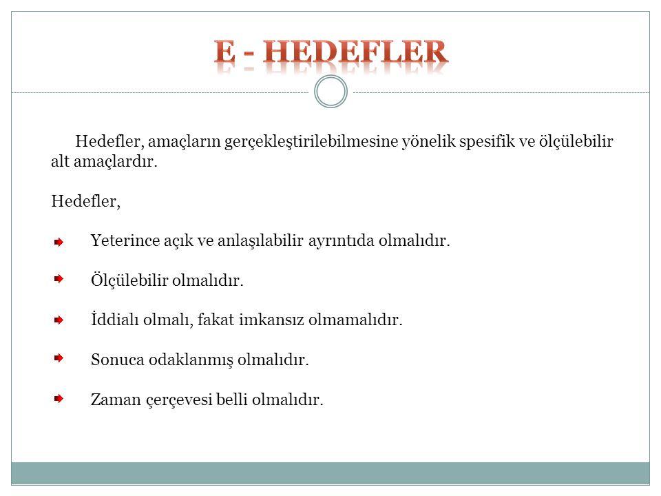 E - HEDEFLER Hedefler, amaçların gerçekleştirilebilmesine yönelik spesifik ve ölçülebilir alt amaçlardır.