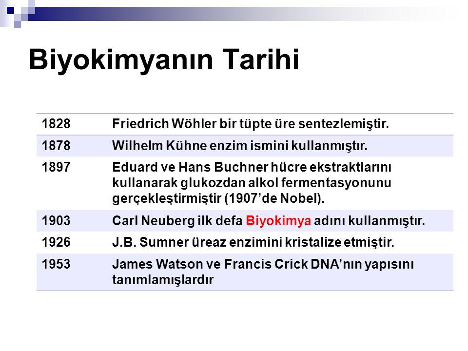 Biyokimyanın Tarihi 1828. Friedrich Wöhler bir tüpte üre sentezlemiştir. 1878. Wilhelm Kühne enzim ismini kullanmıştır.