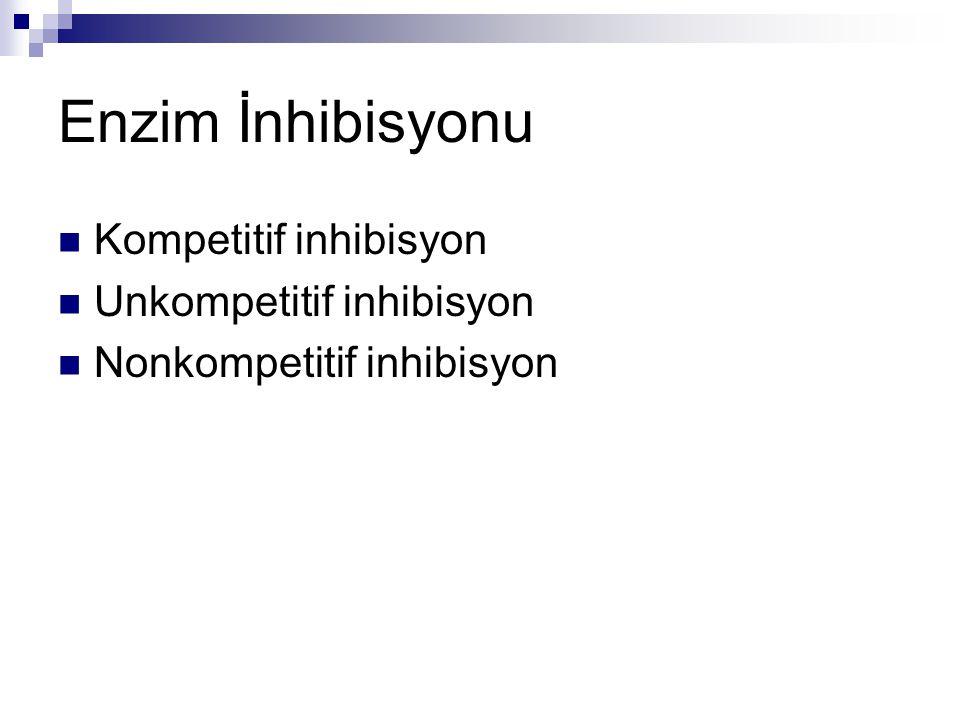 Enzim İnhibisyonu Kompetitif inhibisyon Unkompetitif inhibisyon