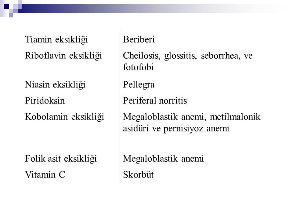 Tiamin eksikliği Beriberi. Riboflavin eksikliği. Cheilosis, glossitis, seborrhea, ve fotofobi. Niasin eksikliği.