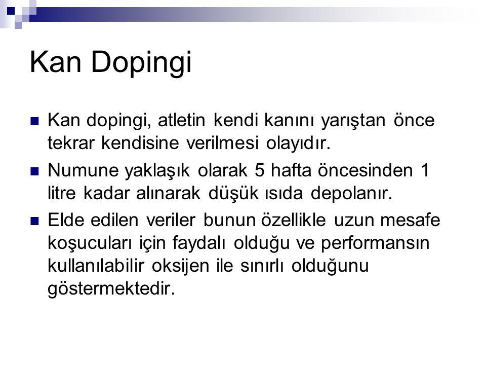 Kan Dopingi Kan dopingi, atletin kendi kanını yarıştan önce tekrar kendisine verilmesi olayıdır.