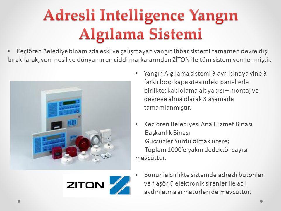 Adresli Intelligence Yangın Algılama Sistemi