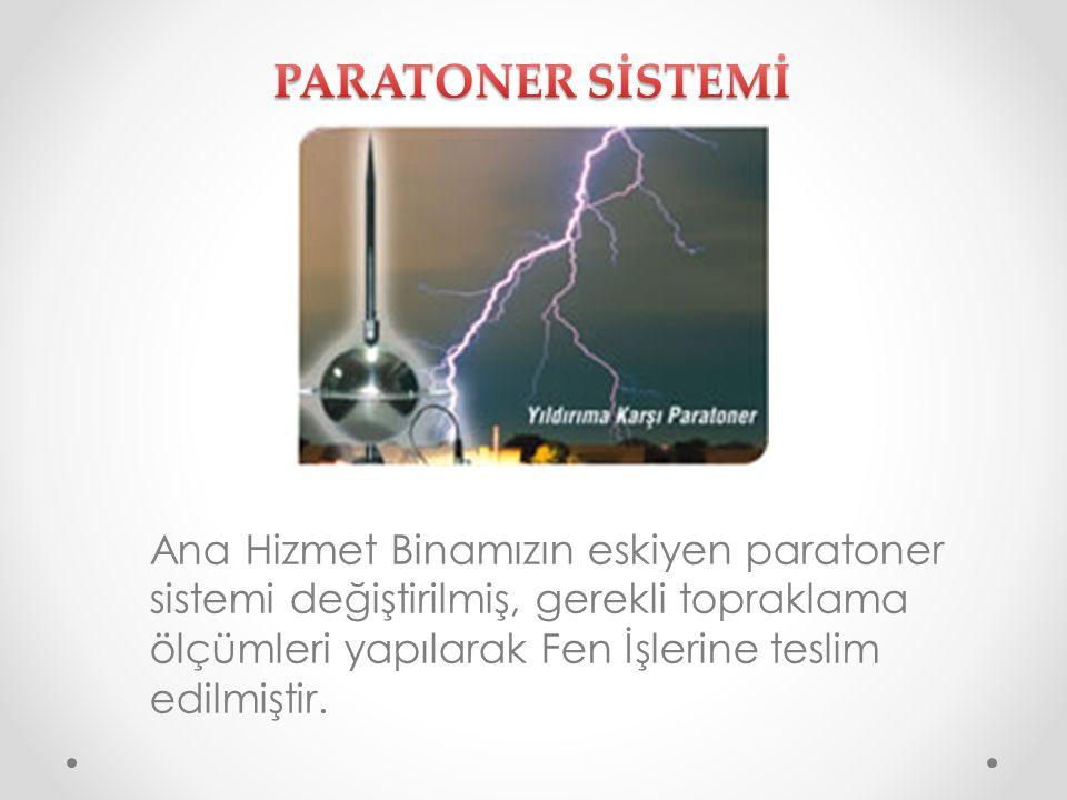 PARATONER SİSTEMİ