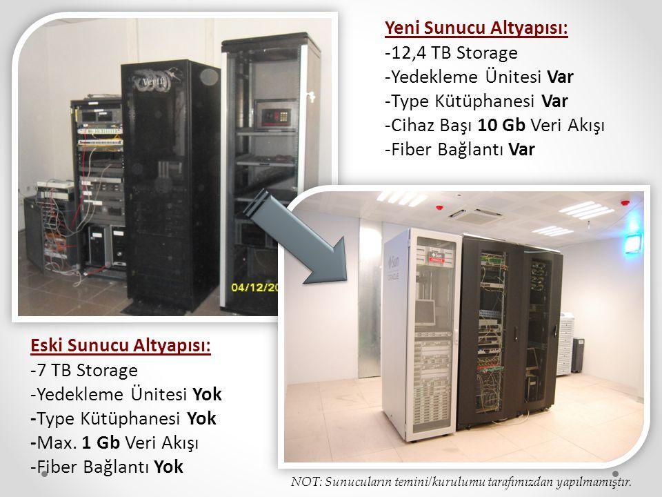 Yeni Sunucu Altyapısı: -12,4 TB Storage -Yedekleme Ünitesi Var