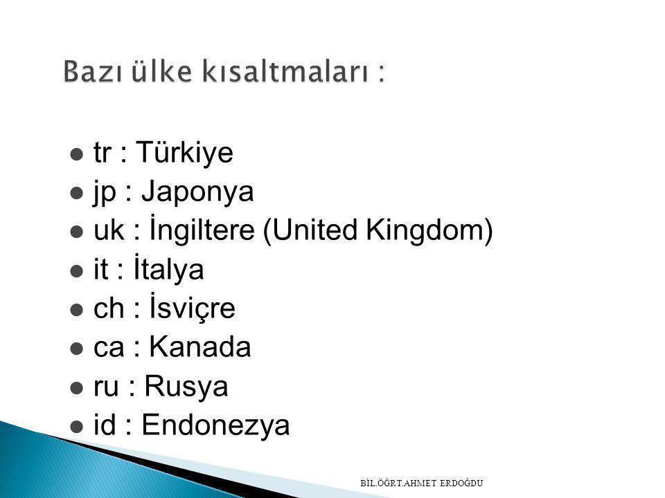 Bazı ülke kısaltmaları :