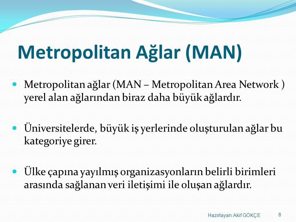 Metropolitan Ağlar (MAN)