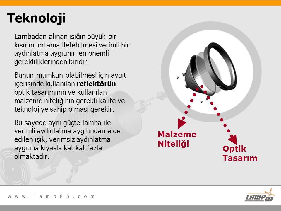 Teknoloji Malzeme Niteliği Optik Tasarım