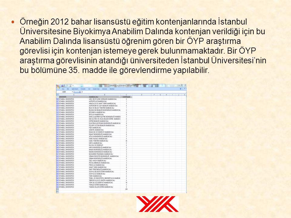 Örneğin 2012 bahar lisansüstü eğitim kontenjanlarında İstanbul Üniversitesine Biyokimya Anabilim Dalında kontenjan verildiği için bu Anabilim Dalında lisansüstü öğrenim gören bir ÖYP araştırma görevlisi için kontenjan istemeye gerek bulunmamaktadır.