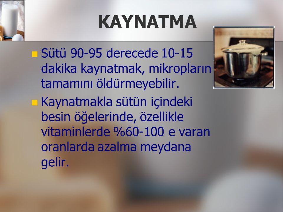 KAYNATMA Sütü 90-95 derecede 10-15 dakika kaynatmak, mikropların tamamını öldürmeyebilir.