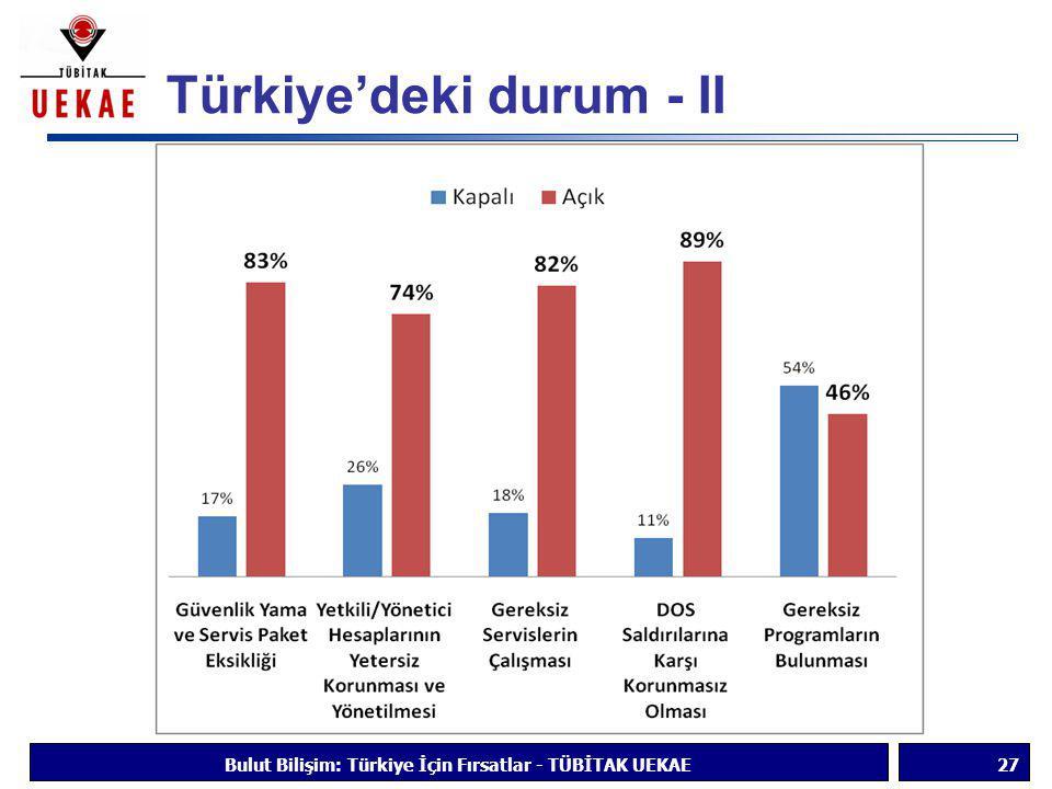 Türkiye'deki durum - II