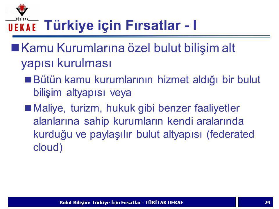 Türkiye için Fırsatlar - I