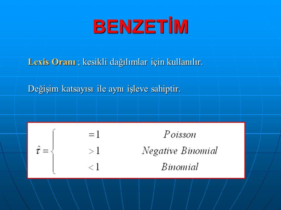 BENZETİM Lexis Oranı ; kesikli dağılımlar için kullanılır.