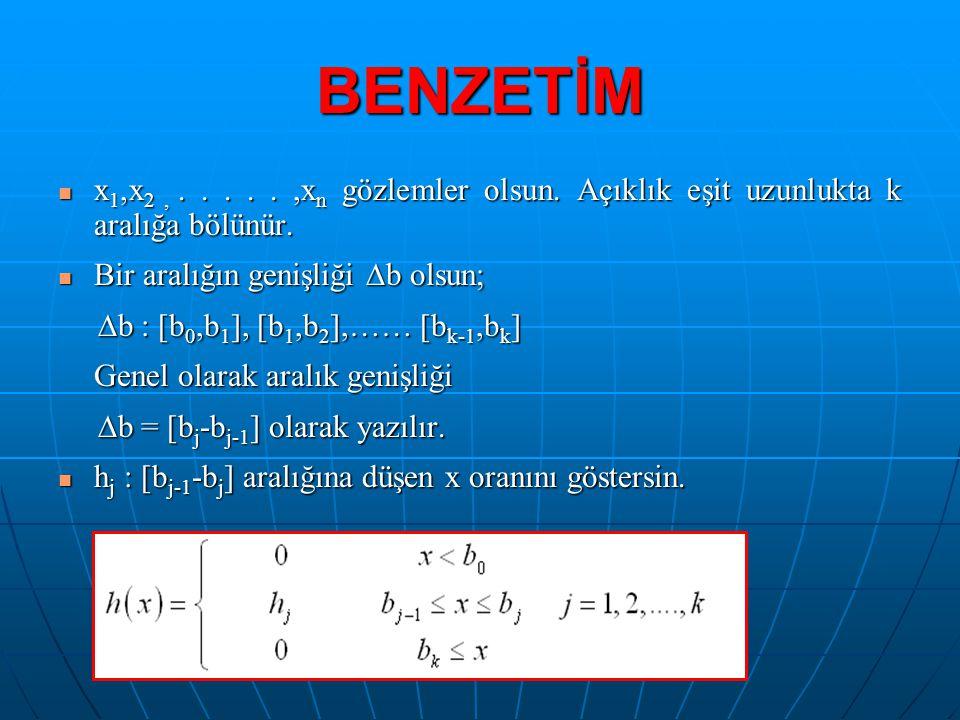BENZETİM x1,x2 , . . . . . ,xn gözlemler olsun. Açıklık eşit uzunlukta k aralığa bölünür. Bir aralığın genişliği ∆b olsun;