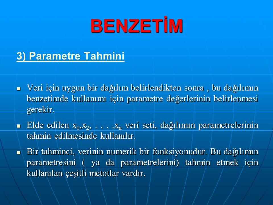 BENZETİM 3) Parametre Tahmini