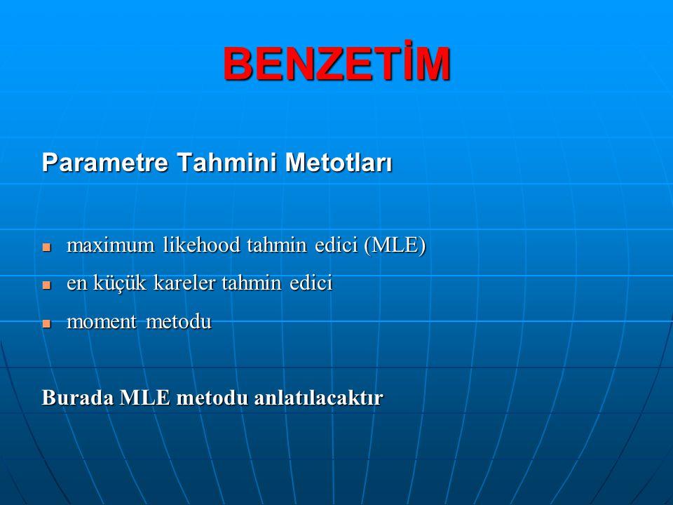 BENZETİM Parametre Tahmini Metotları