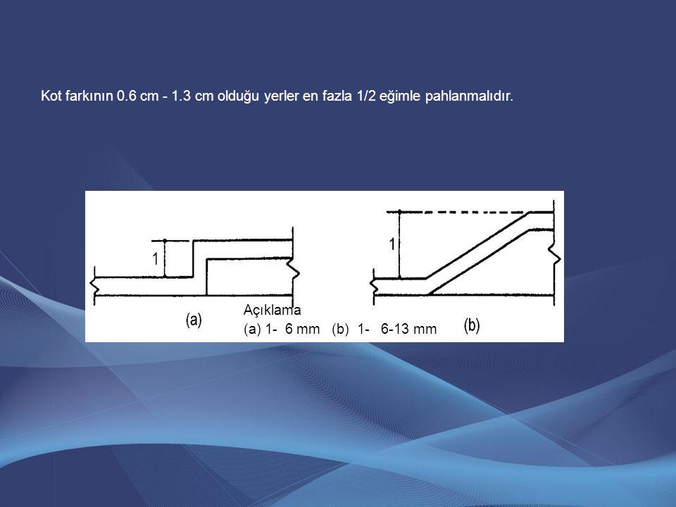 Kot farkının 0.6 cm - 1.3 cm olduğu yerler en fazla 1/2 eğimle pahlanmalıdır.