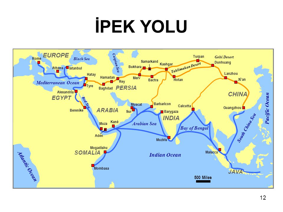 İPEK YOLU EUROPE CHINA INDIA PERSIA EGYPT Pacific Ocean ARABIA SOMALIA