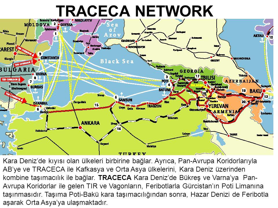 TRACECA NETWORK