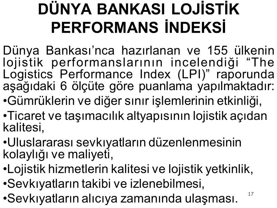 DÜNYA BANKASI LOJİSTİK PERFORMANS İNDEKSİ