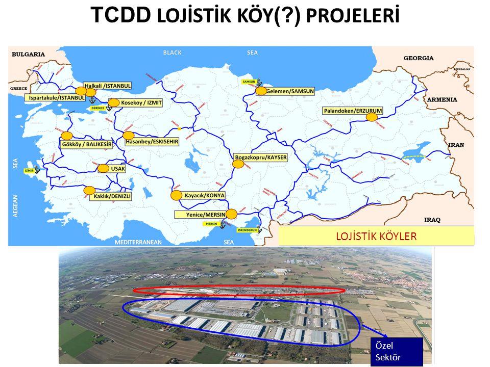 TCDD LOJİSTİK KÖY( ) PROJELERİ