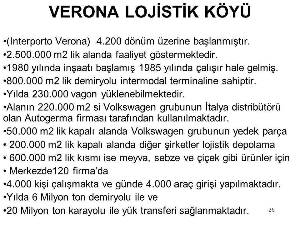 VERONA LOJİSTİK KÖYÜ (Interporto Verona) 4.200 dönüm üzerine başlanmıştır. 2.500.000 m2 lik alanda faaliyet göstermektedir.