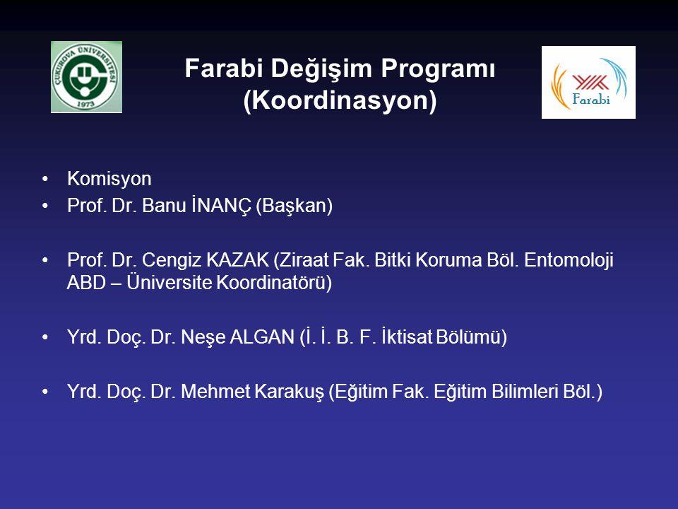 Farabi Değişim Programı (Koordinasyon)