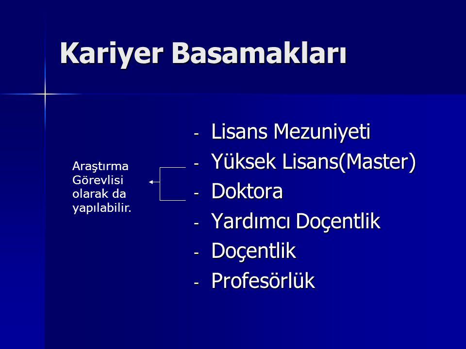 Kariyer Basamakları Lisans Mezuniyeti Yüksek Lisans(Master) Doktora