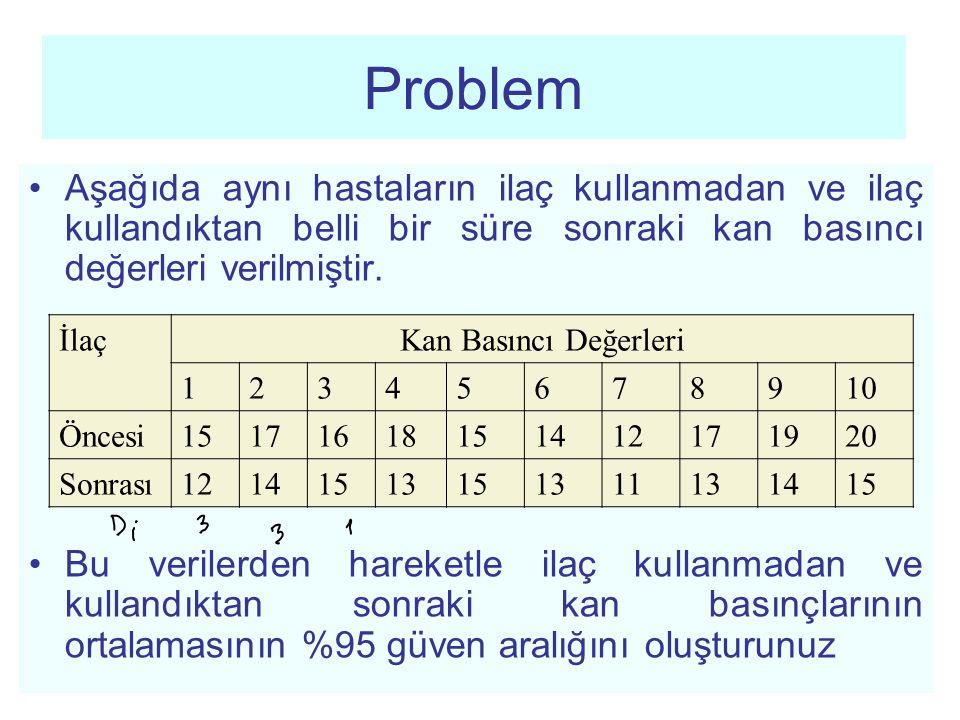 Problem Aşağıda aynı hastaların ilaç kullanmadan ve ilaç kullandıktan belli bir süre sonraki kan basıncı değerleri verilmiştir.