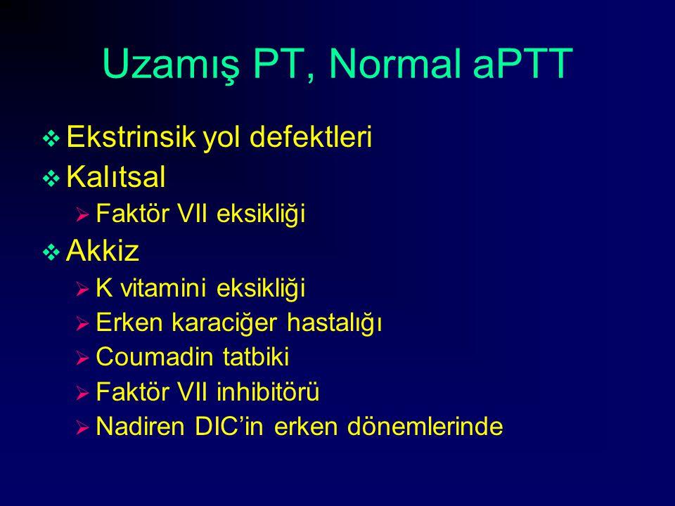 Uzamış PT, Normal aPTT Ekstrinsik yol defektleri Kalıtsal Akkiz